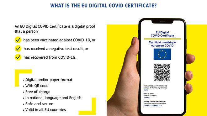 EU Digital COVID Certificate